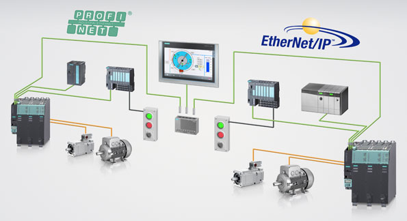 Real Time Industrial Ethernet Communication Diagram